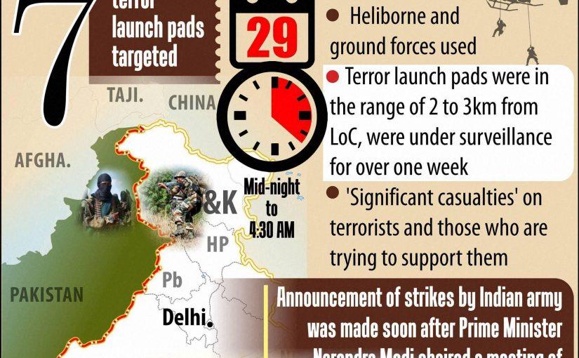 NEW DELHI : SURGICAL STRIKE  . PTI GRAPHICS.  (PTI9_29_2016_000135B)