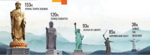 HAIL THE 'STATUE OF UNITY' It's all about competing with America!
