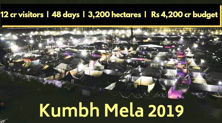 DALITS PLAY KEY ROLE IN KUMBH MELA!