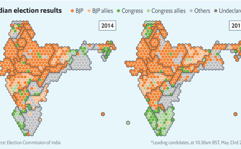 BJP FLYING HIGH