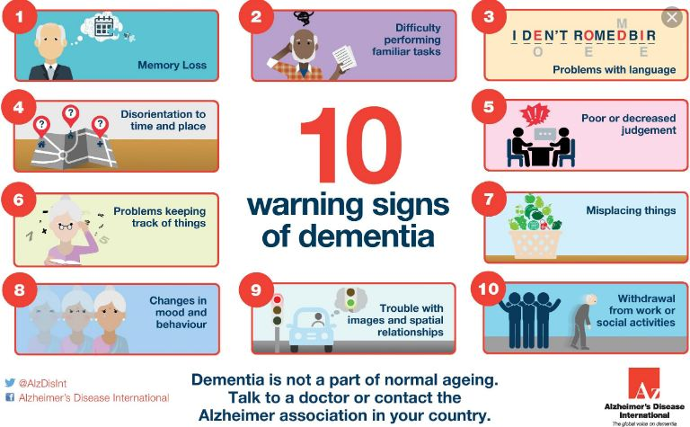 Dementia: Let's Talk