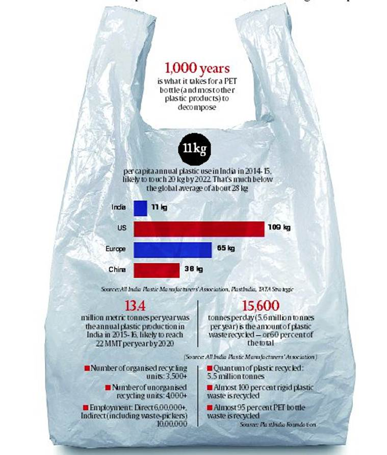 WAR ON PLASTIC: HERE'S THE BIG PICTURE