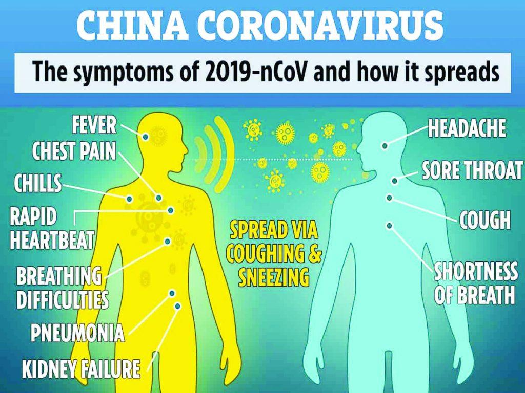 GLOBAL MARCH OF THE CORONAVIRUS